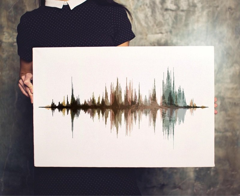 "Sound Wave Print of Your Said ""I love you"""