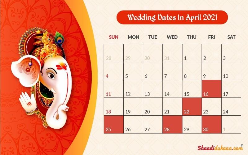 Wedding Date Astrology 2021