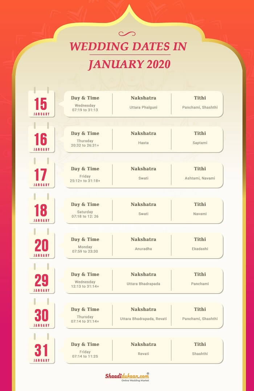 Auspicious Wedding Dates In 2020 Shubh Vivah Muhurat 2020 Hindu Marriage Dates
