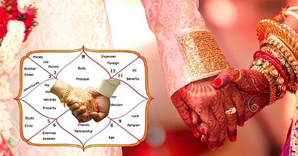 Successful Wedlock: #10 Golden Rules Of Kundali Matching For Marriage